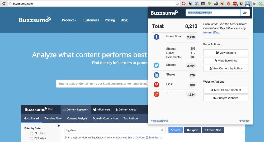 buzzsumo conversion tracking
